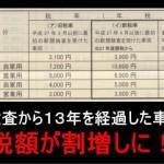軽自動車税納付の通知書