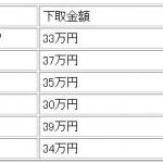ムーヴの下取り価格と車買取価格の比較表