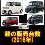 軽自動車の販売台数(新車 平成28年)