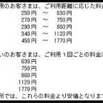 東京外環道の料金の新料金体制