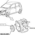 Daihatsu 7車種でトルコンのリコール