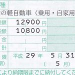 軽自動車税の納税通知書
