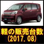 平成29年8月の軽自動車販売台数