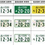 2020年!東京五輪用の特別仕様ナンバープレート