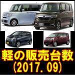 平成29年9月の軽自動車販売台数