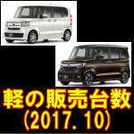 平成29年10月の軽自動車登録台数