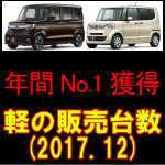 平成29年12月 軽自動車販売台数ランキング