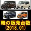 平成30年01月 軽自動車販売台数ランキング