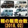 平成30年2月 軽自動車販売台数ランキング