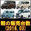 平成30年3月 軽自動車販売台数 ランキング