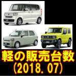 平成30年7月 軽登録販売台数 トップ10