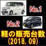 平成30年9月 軽登録販売台数 TOP15