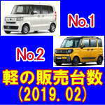 平成31年2月 軽登録販売台数 top15
