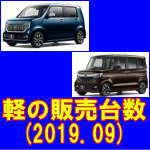 令和 元年 9月 増税前の軽自動車 登録台数