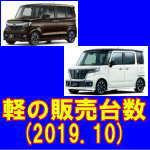 令和 元年 10月 増税後の軽自動車 登録台数