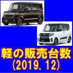 令和 元年 12月 増税後の軽自動車 登録台数
