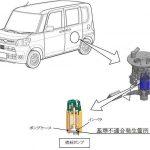 ダイハツの軽自動車(大規模リコール)
